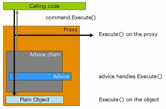 CallingCode.jpg