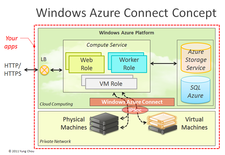 azure_connect_01.png
