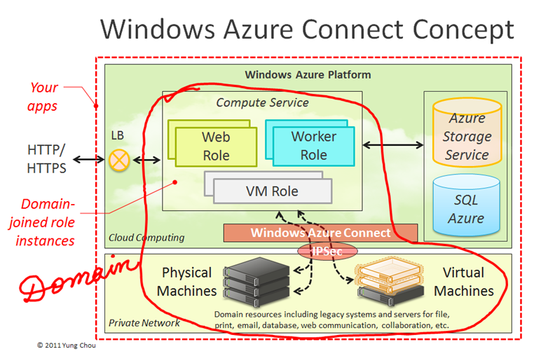azure_connect_02.png