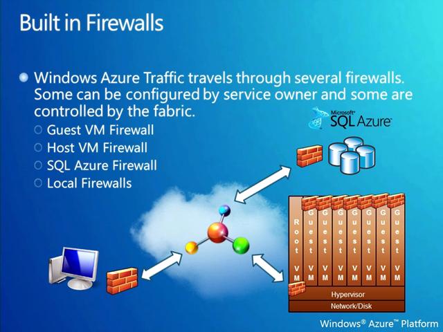 클라우드_보안_Firewall_방화벽_구성.jpg