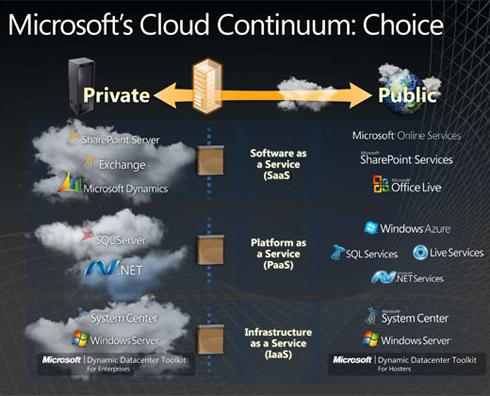 public_cloud_vs_private_cloud_공용클라우드_vs_사설클라우드.jpg
